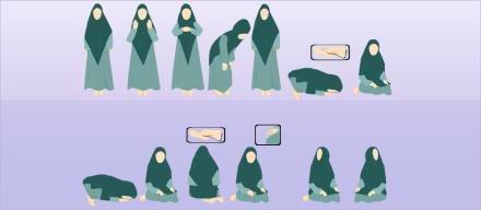 Das Gebet für Frauen im Islam
